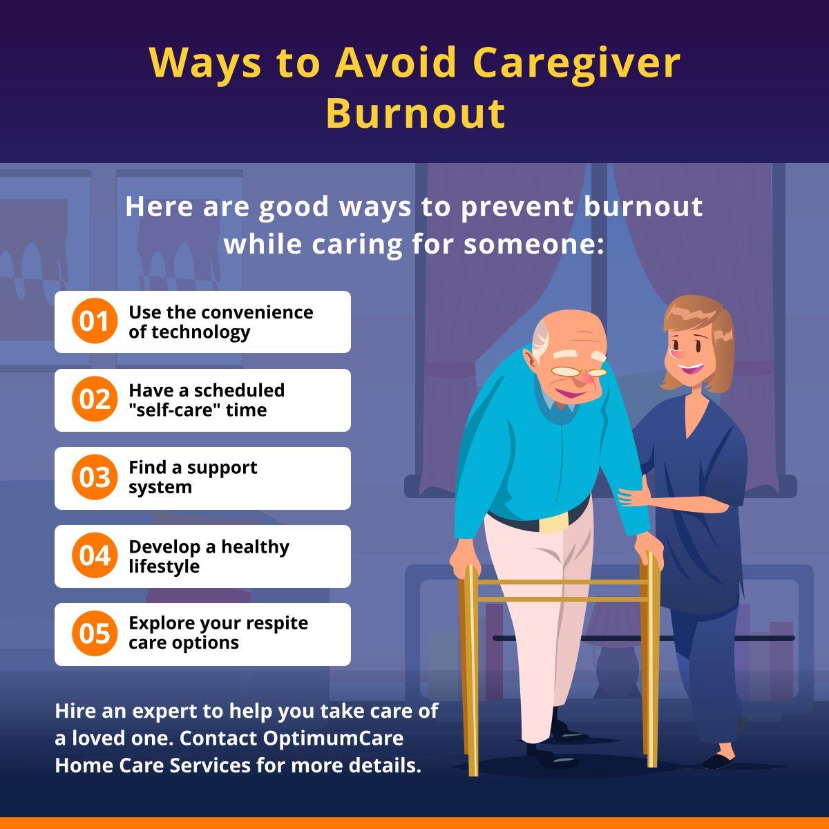 Home Home health care, Caregiver burnout, Elderly care