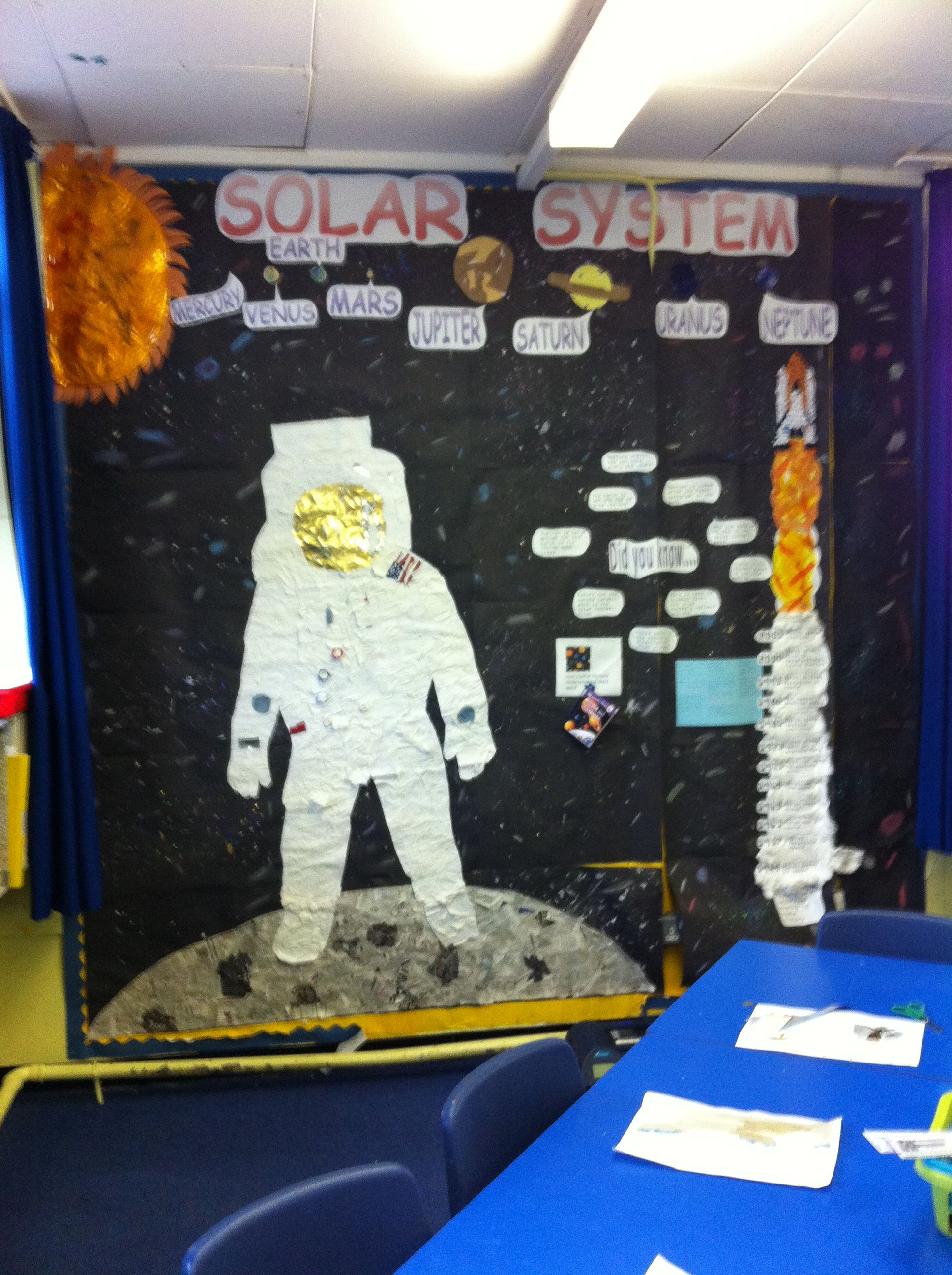 Epic Classroom Decor ~ Space display with astronaut and timeline