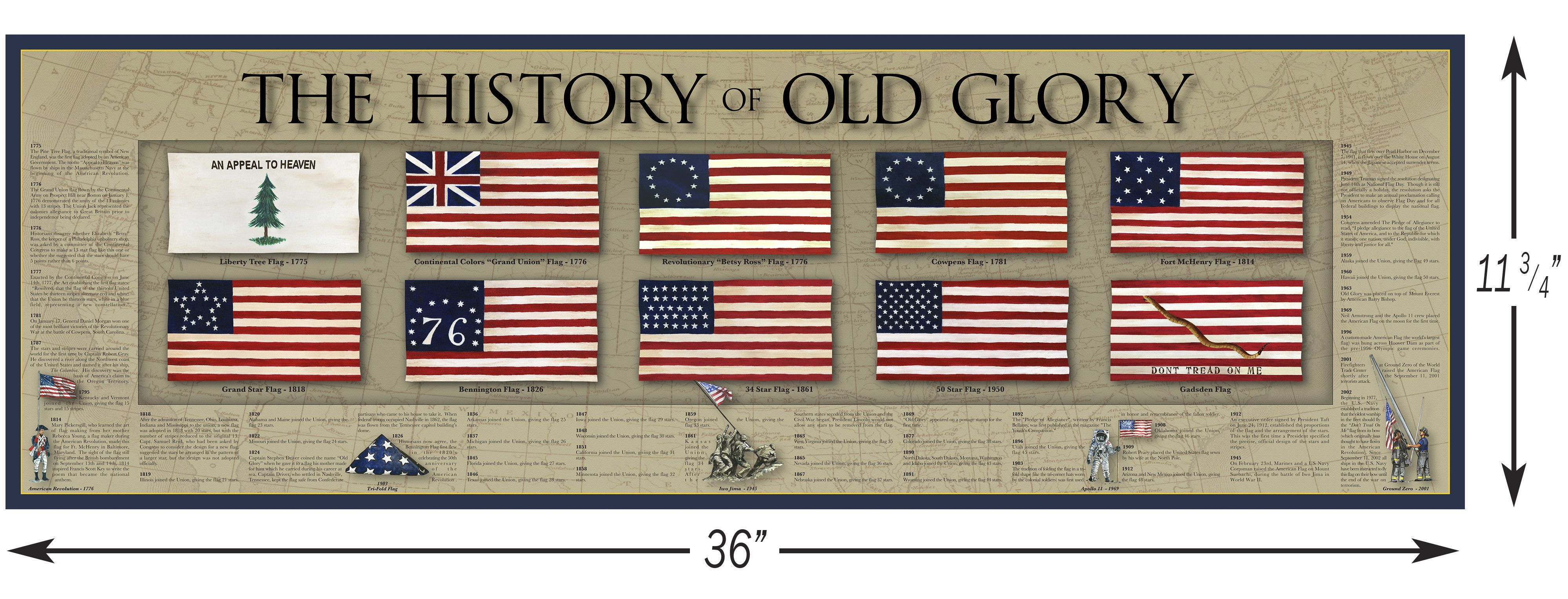 History Of The Us Flag