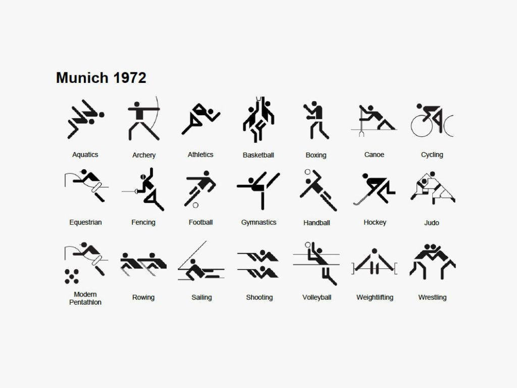 15 best olympic games sports icon images on pinterest olympic decoding the hidden meanings of olympic symbols buycottarizona