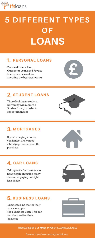 Pin On Economics Finance Infographics