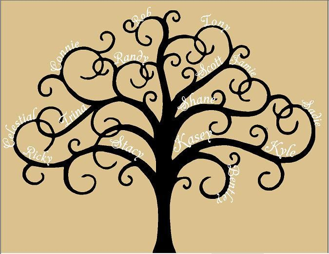 Vinyl Wall Decals - Family Tree (Customize-able) | Family trees and ...