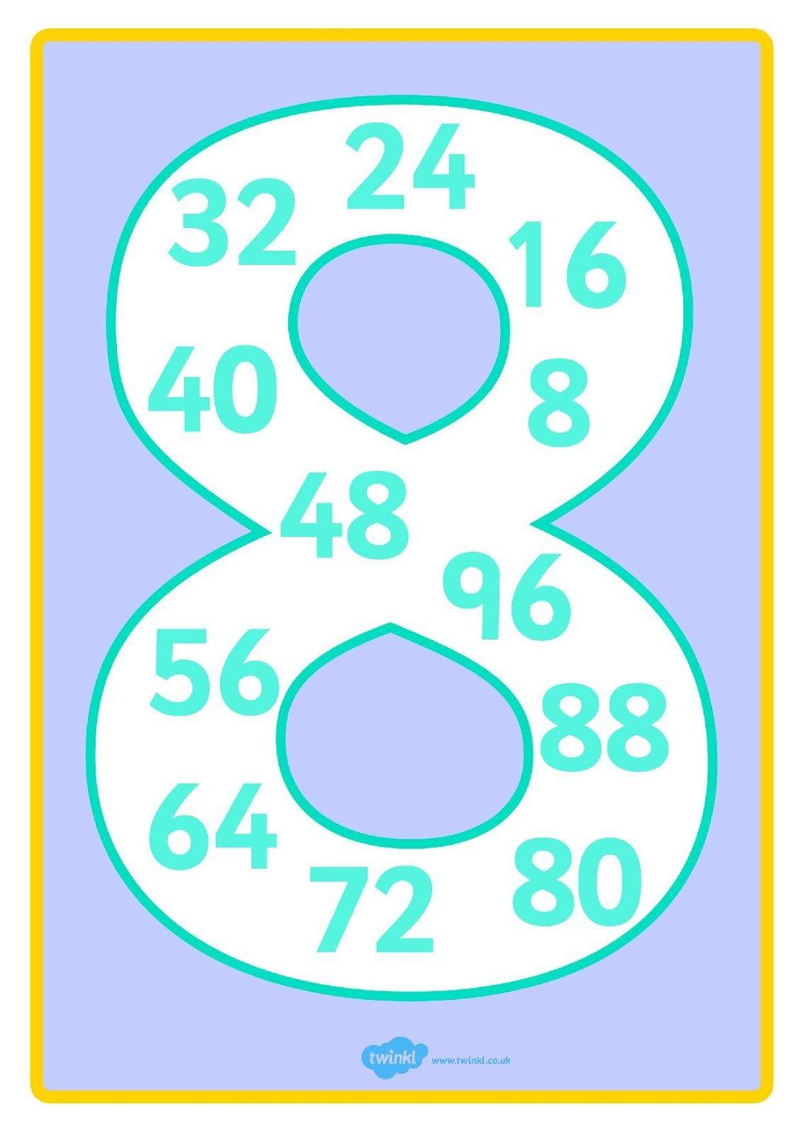 Laminas Para Aprender Las Tablas De Multiplicar De Forma