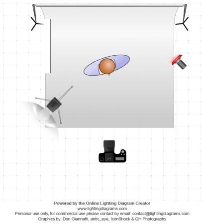 Strange Portrait Photo And Lighting Setup With Strobe Shoot Thru Umbrella Wiring 101 Kwecapipaaccommodationcom