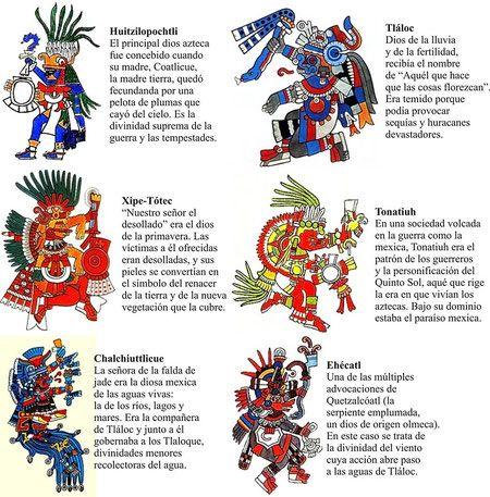 Los Principales Dioses Aztecas Dioses Aztecas Cultura Azteca Aztecas