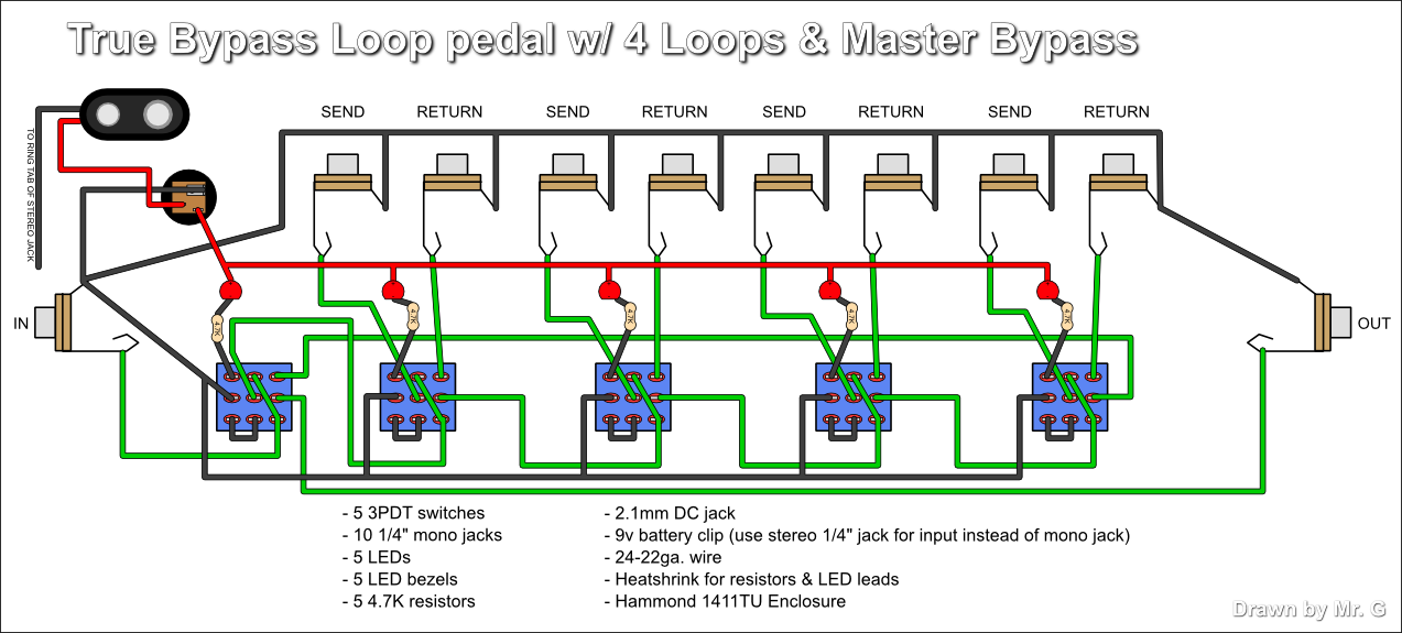Pin By Pedro Augusto Santana On Mixer Loop Dibpx Diy Guitar Pedal Guitar Pedals Guitar Diy