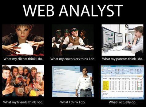 What Exactly Is An Internet Meme Web Analyst Social Media Analytics Social Media