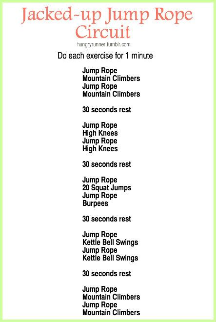 Coming Soon Jump Rope Workout Circuit Workout Jump Rope