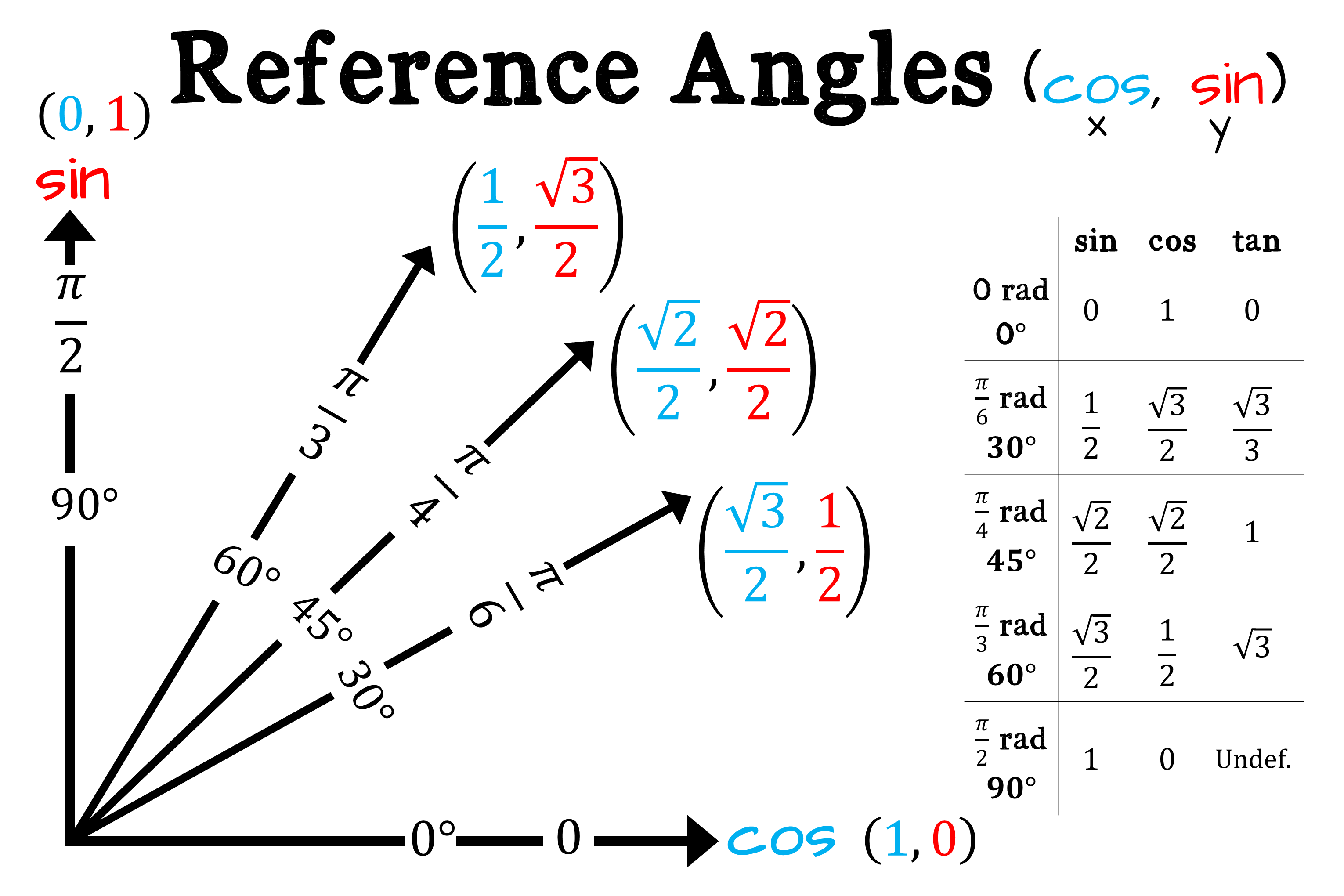 Reference Angles Poster {Free Download}