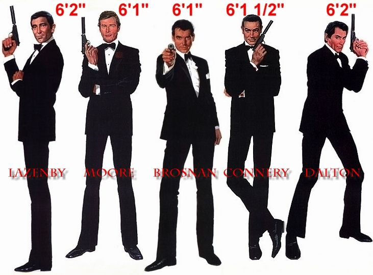Pin By Johnrieber On James Bond 007 James Bond Actors New