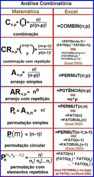 Pin von Carlos Cabral auf Math | Pinterest | Mathe