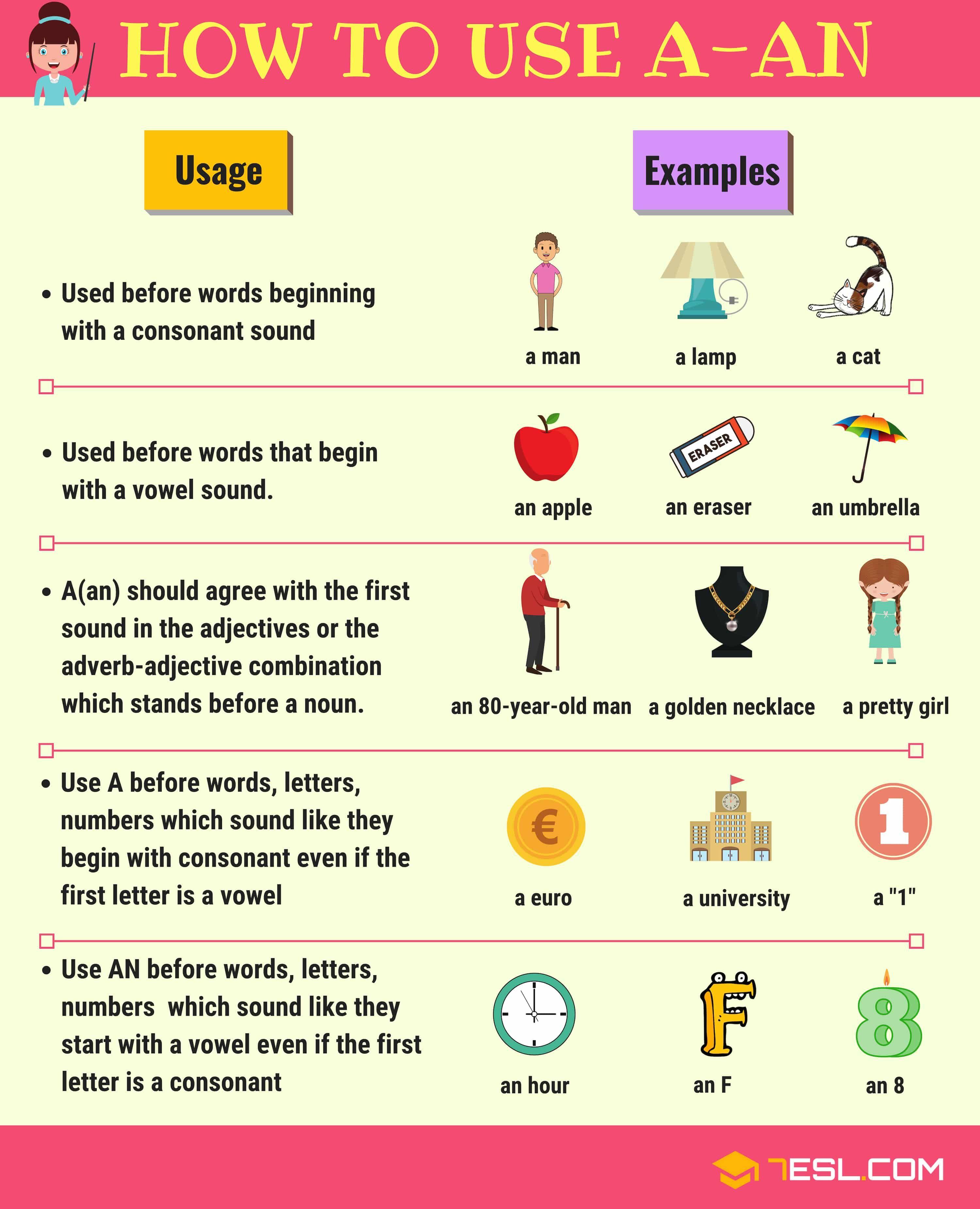 Articles In Grammar Useful Rules List Examples 7esl English Articles English Grammar Articles In English Grammar [ 3700 x 3000 Pixel ]