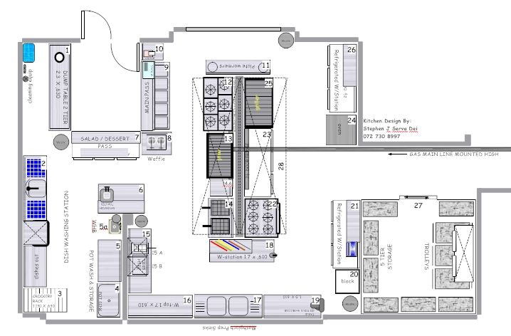 Commercial Kitchen Design Layout best kitchen on the world: small kitchen design layouts | kitchen