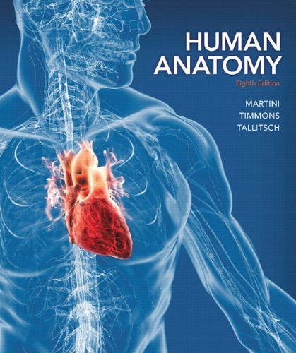 Human Anatomy Plus MasteringA&P with eText -- Access Card Package ...