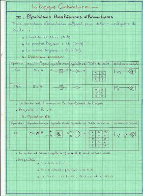 Téléchargez : Cours Complète de Logique Combinatoire ...