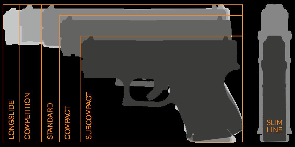 Pin On Guns Glock