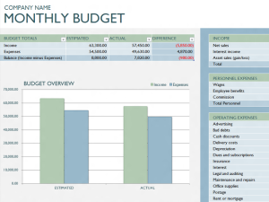 Monthly Business Budget Template It Is A Great Way To Plan Out