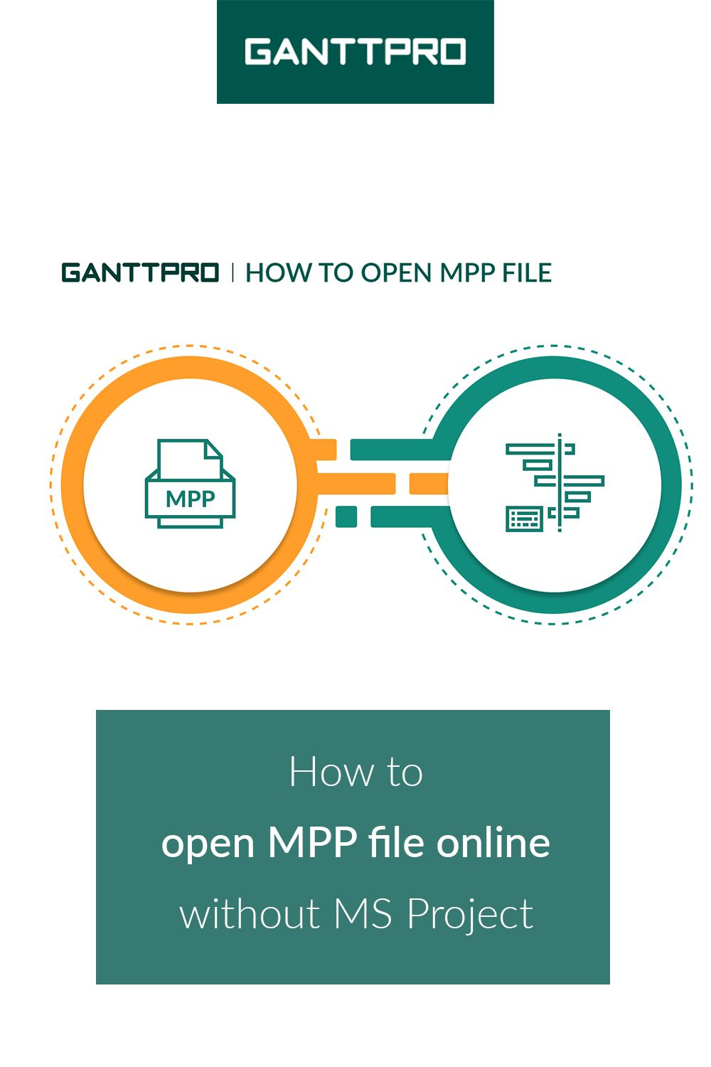 How To Open And View Mpp Files Time Management Tools Task Management Microsoft Project