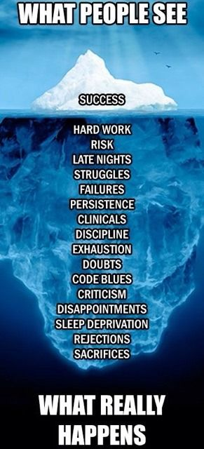 The Iceberg of Success - Some Call It Natural