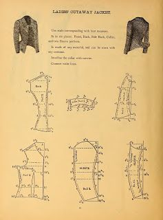 What We Did When The Power Went Out (Sewing In Walden): Ladies' Cutaway Jacket 1888