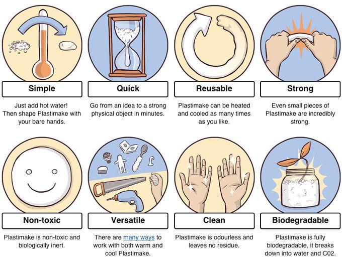Plastimake é um plástico moldável fácil de usar que você pode amolecer em água quente e criar diferente formas. Saiba mais!