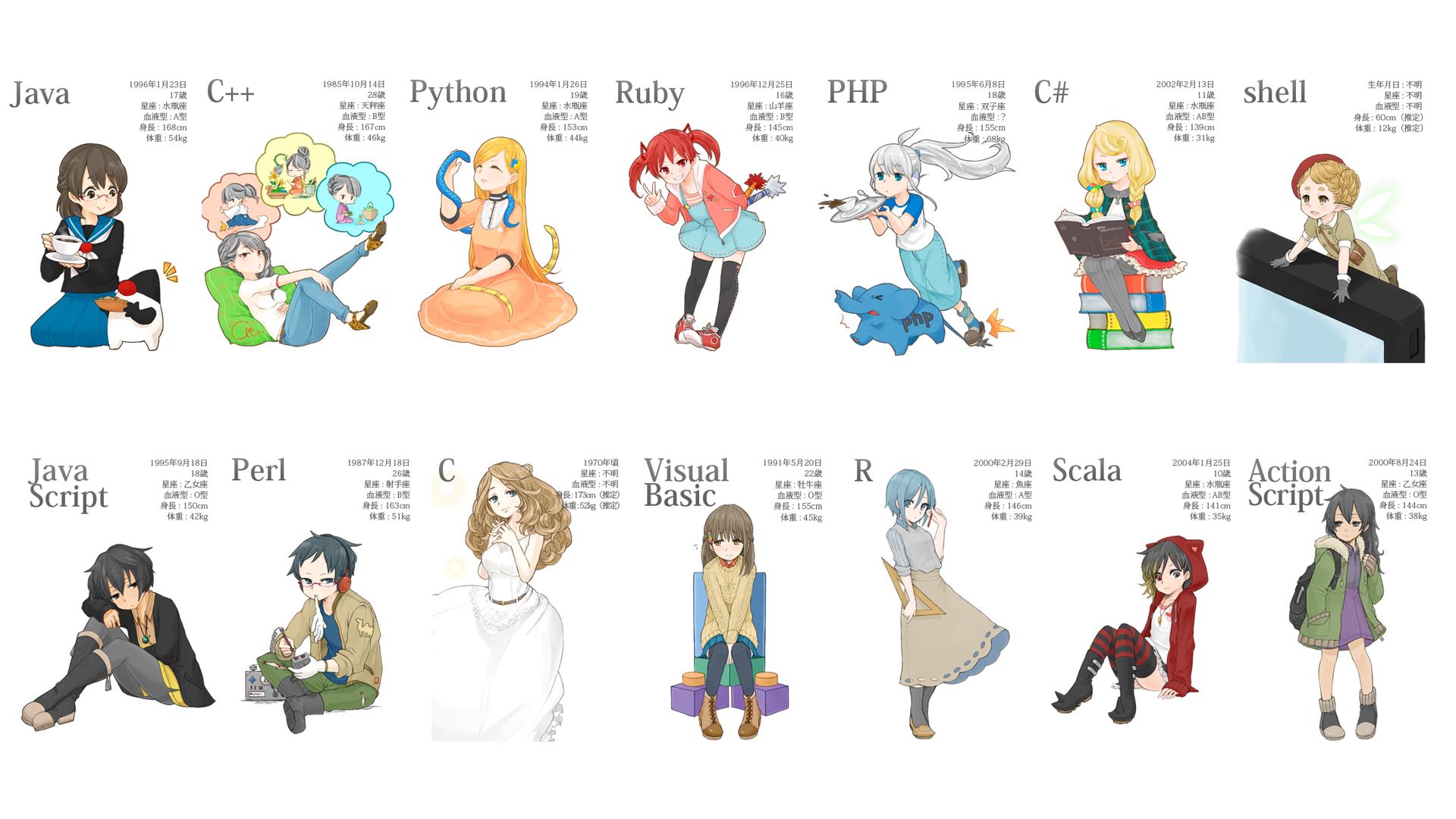 programming language tans Pixel characters, Programmer