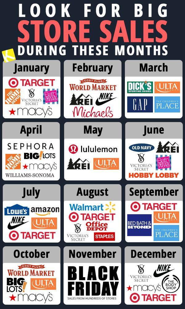 The Smart Shopper's Guide to Every Store's Major Sale