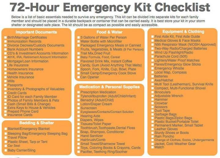 Hour Emergency Kit Checklist  Just In Case