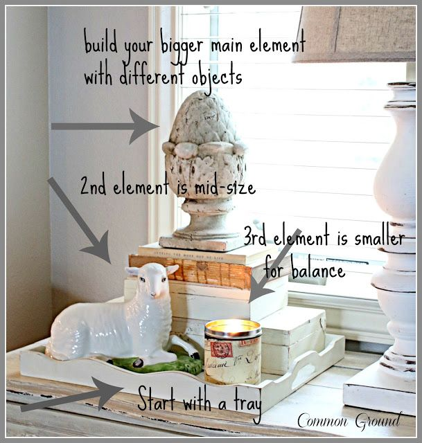 Basics For Building A Tabletop Vignette Coffee Table Vignettes Table Top Decor Vintage Vignettes