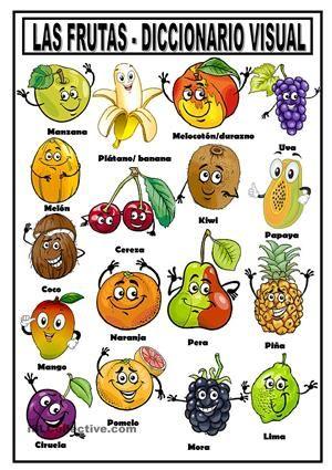 coloring pages las frutas spanish - photo#23