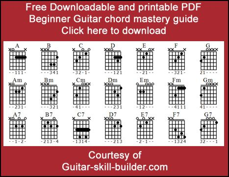 Sly image inside printable guitar chords chart pdf