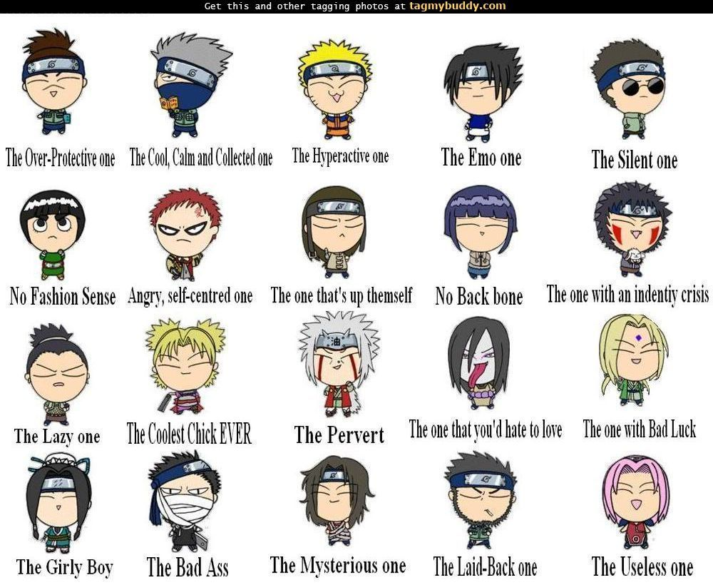 It's just a photo of Crafty Cool Naruto Names