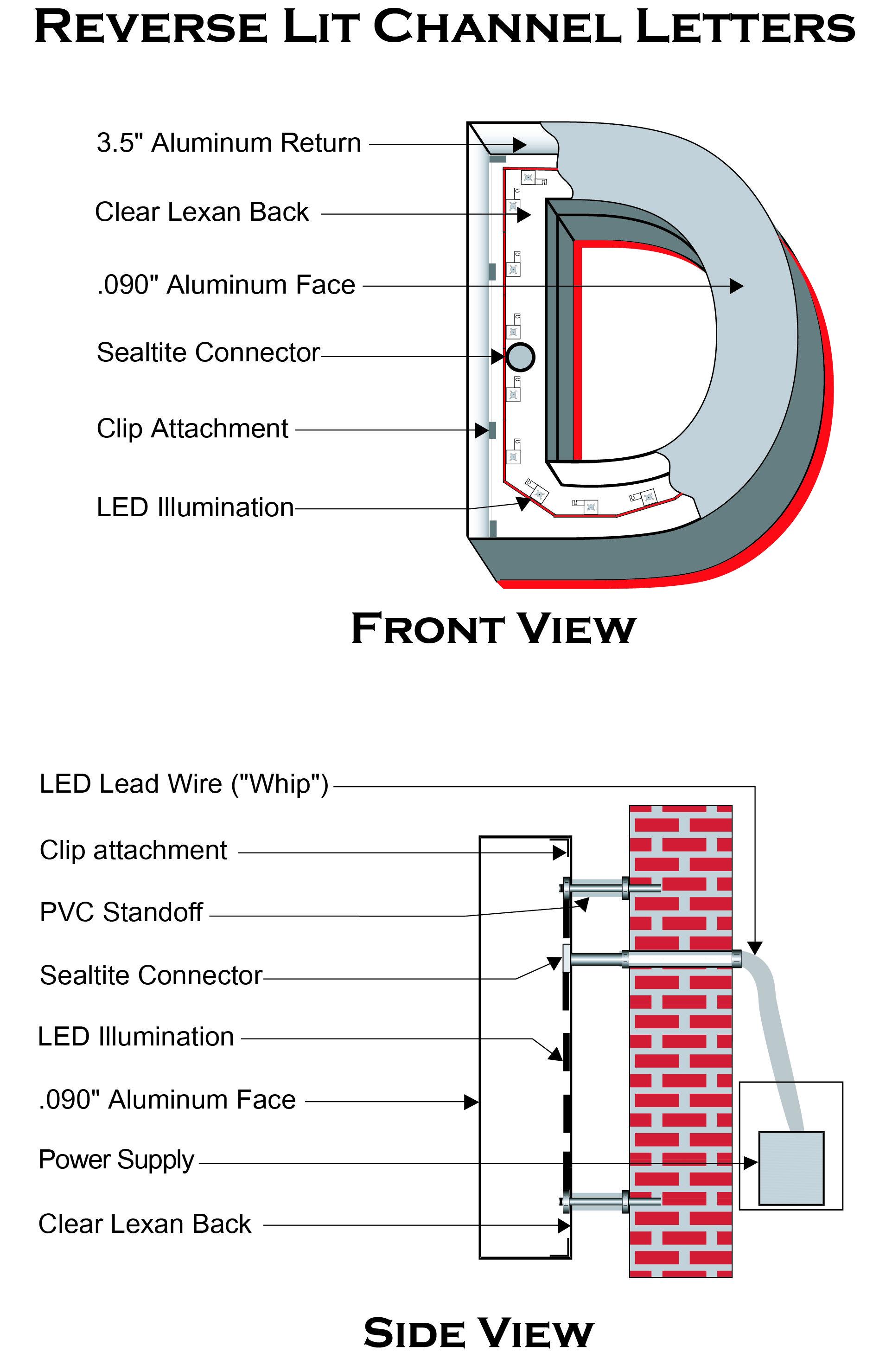 medium resolution of wiring diagram letters wiring diagram centre channel lettering sign wiring diagram schema wiring diagramreverse lit channel