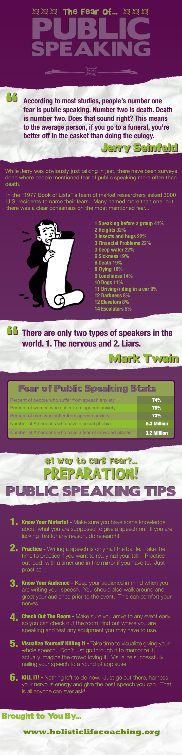 facing the fear of the mic: public speaking essay Overcoming fear of public speaking at a model un conference public speaking is an inseparable part of the model un experience while some delegates are born without this fear, for most of us it is a skill to be learned and practices just like playing guitar.