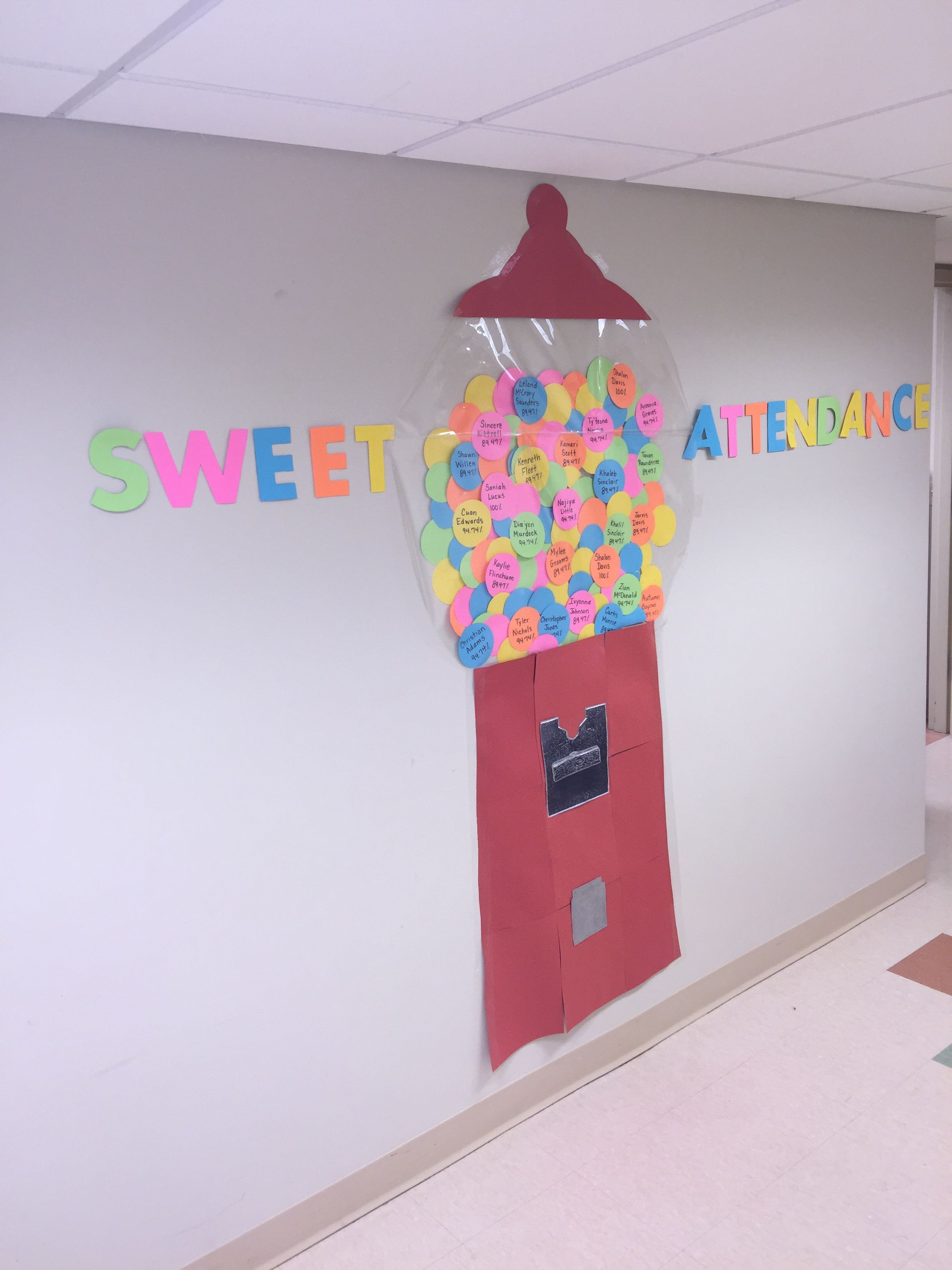 Bubble Gum Machine Bulletin Board