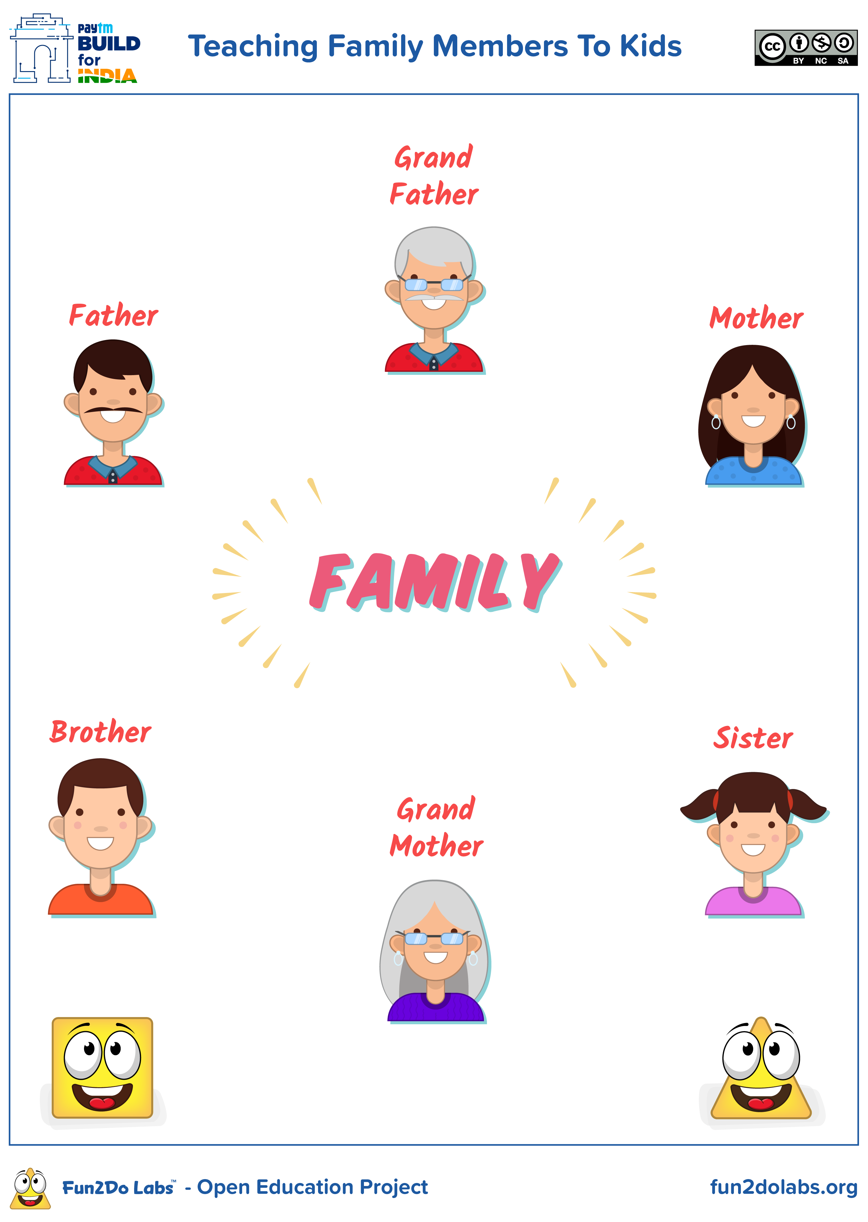 Mother And Father Worksheet For Kindergarten