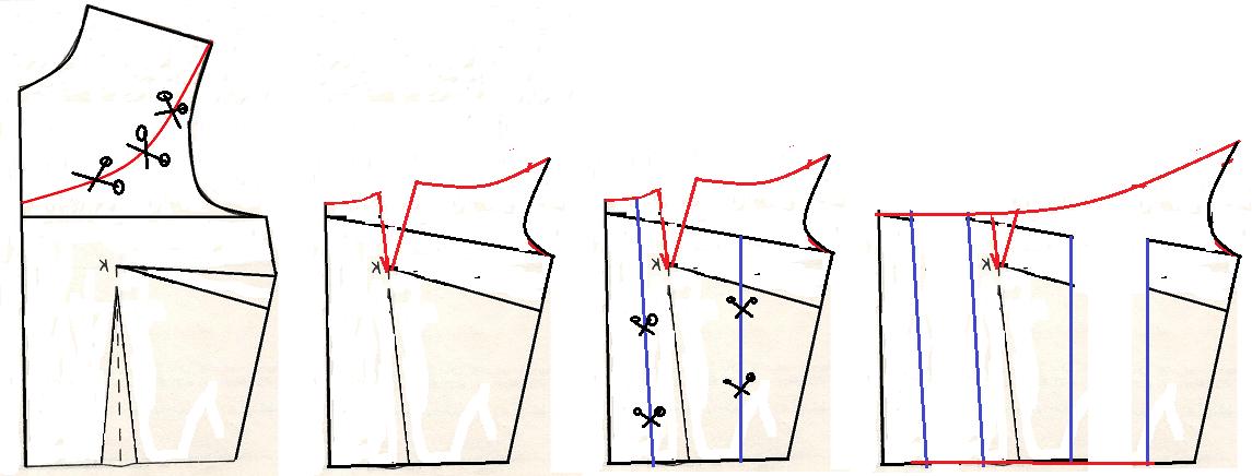 Trazo de la blusa campesina | El costurero de Stella | moda latina ...
