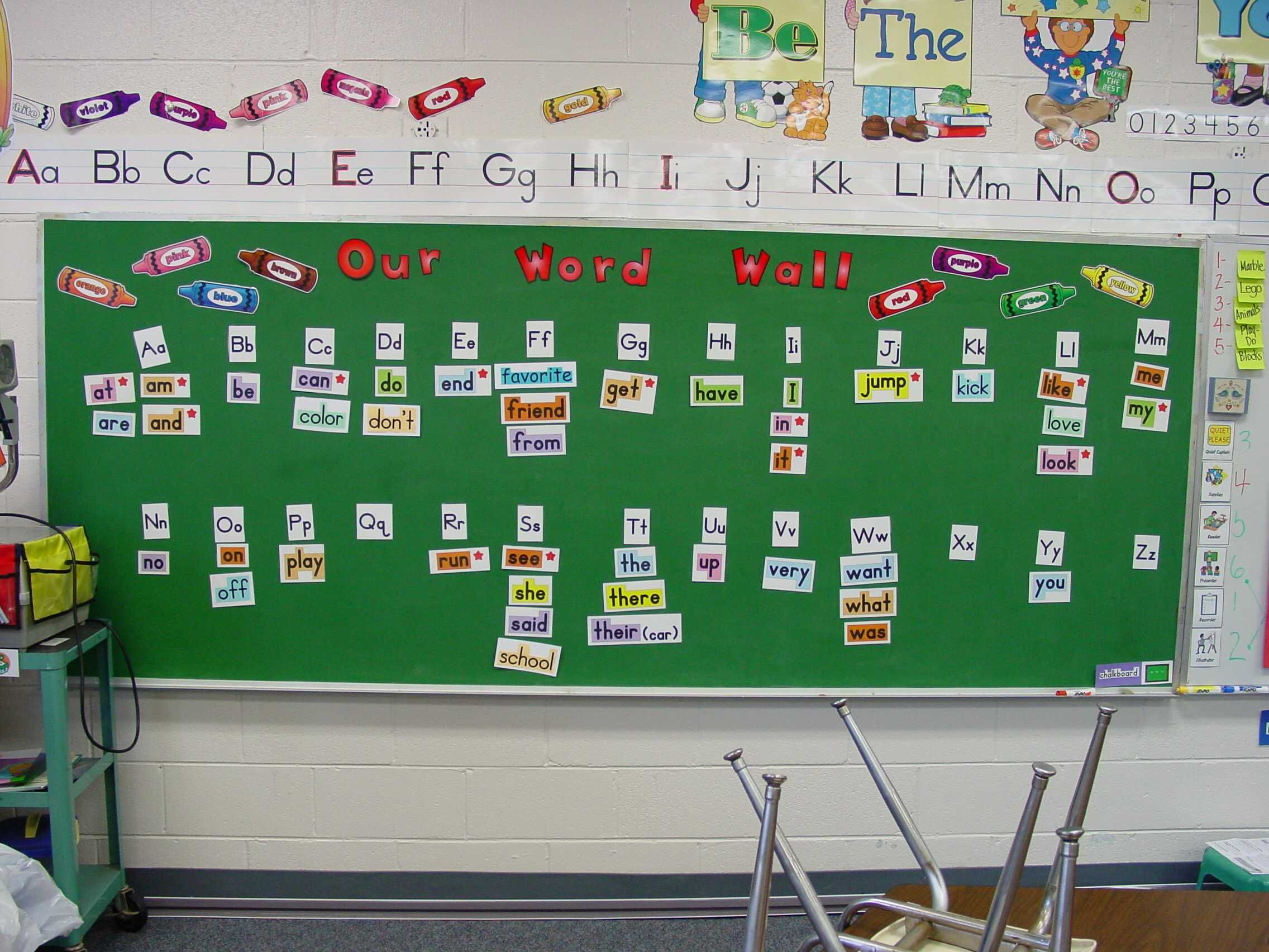 This Is An Example Of A Word Wall Which Writing And Reading Strategy