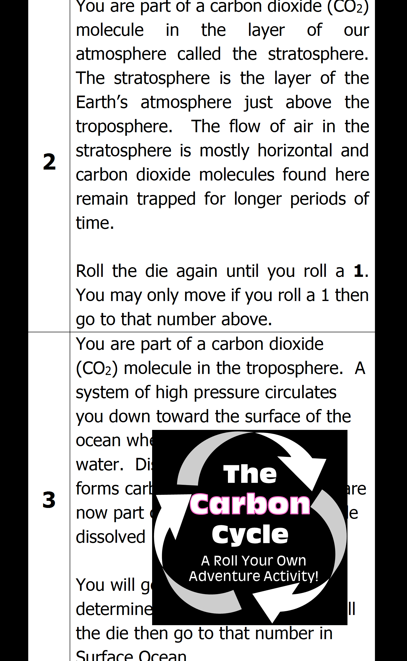 Journey Through The Carbon Cycle A Roll Your Own Adventure Activity