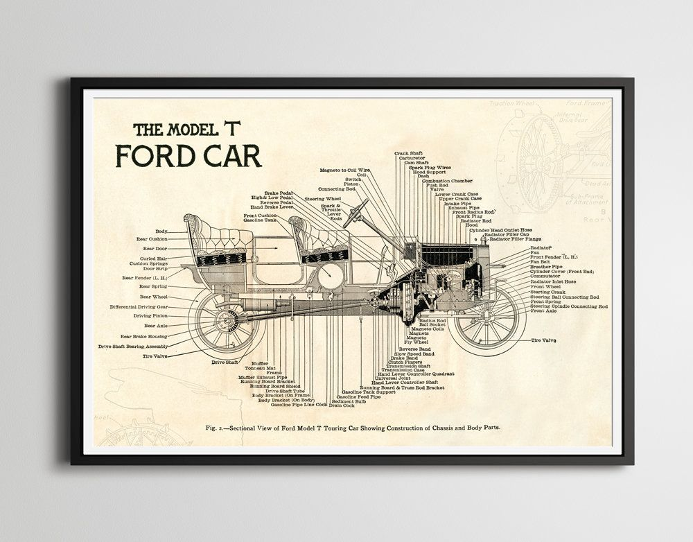 Ford Model T Wiring Diagram