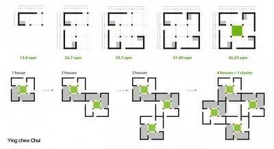 planos de casas por modulos