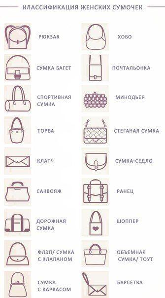Классификация женских сумочек. - Мир рукоделия