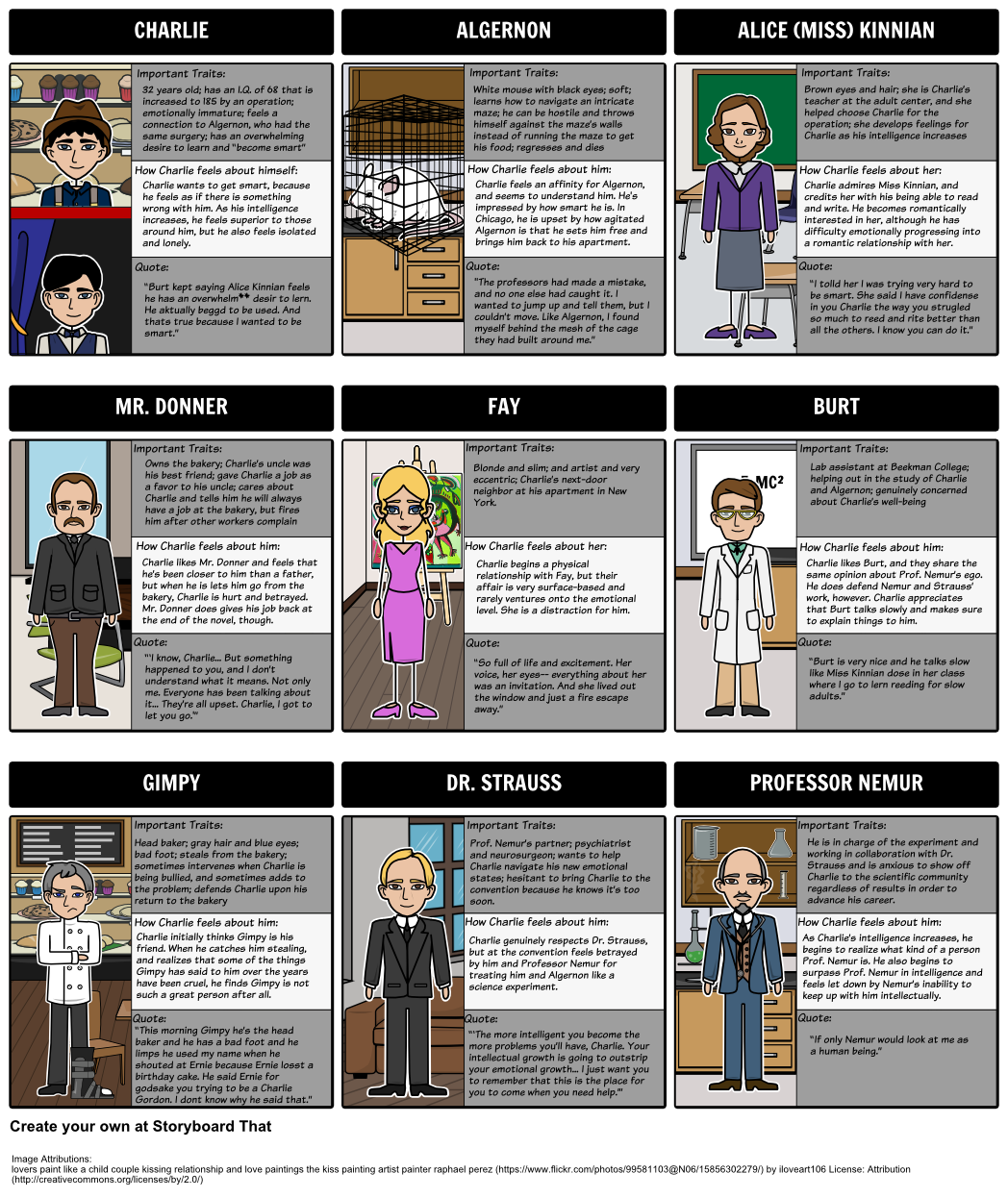 As students read, a storyboard can serve as a helpful