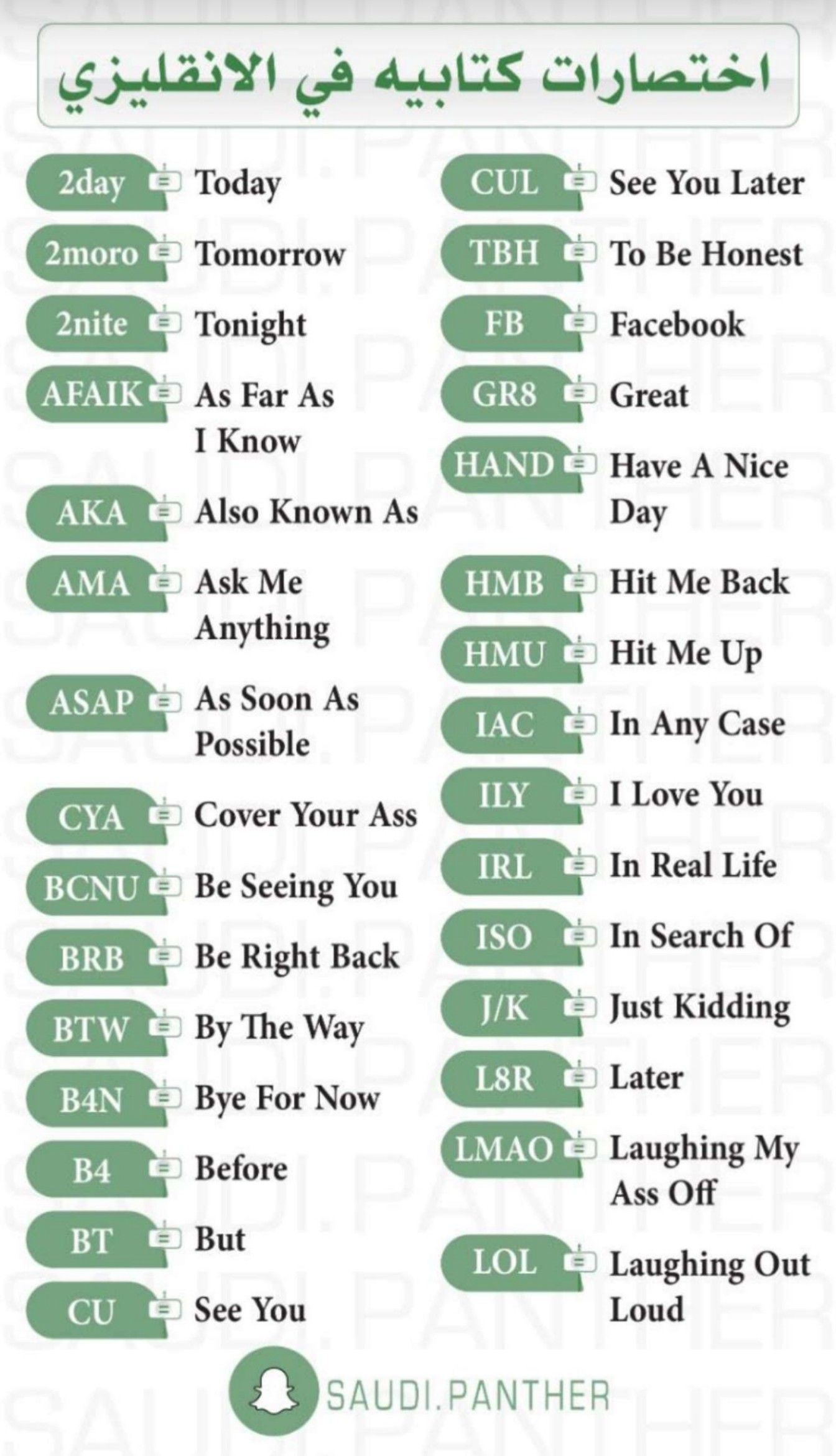 Pin By Reader Girl On Teaching English Learn English Learn English Vocabulary English Words