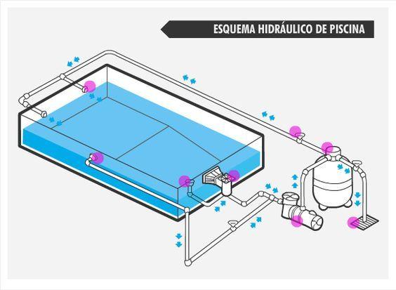 Projetos de piscinas de concreto swimming pools - Cemento para piscinas ...