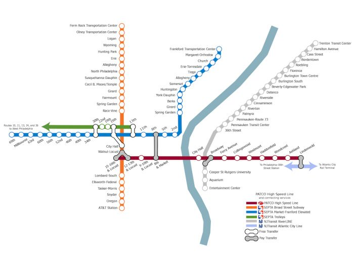 Philadelphia Subway Map Patco.Siemens Sacramento Light Rail Sacramento Regional Transit District