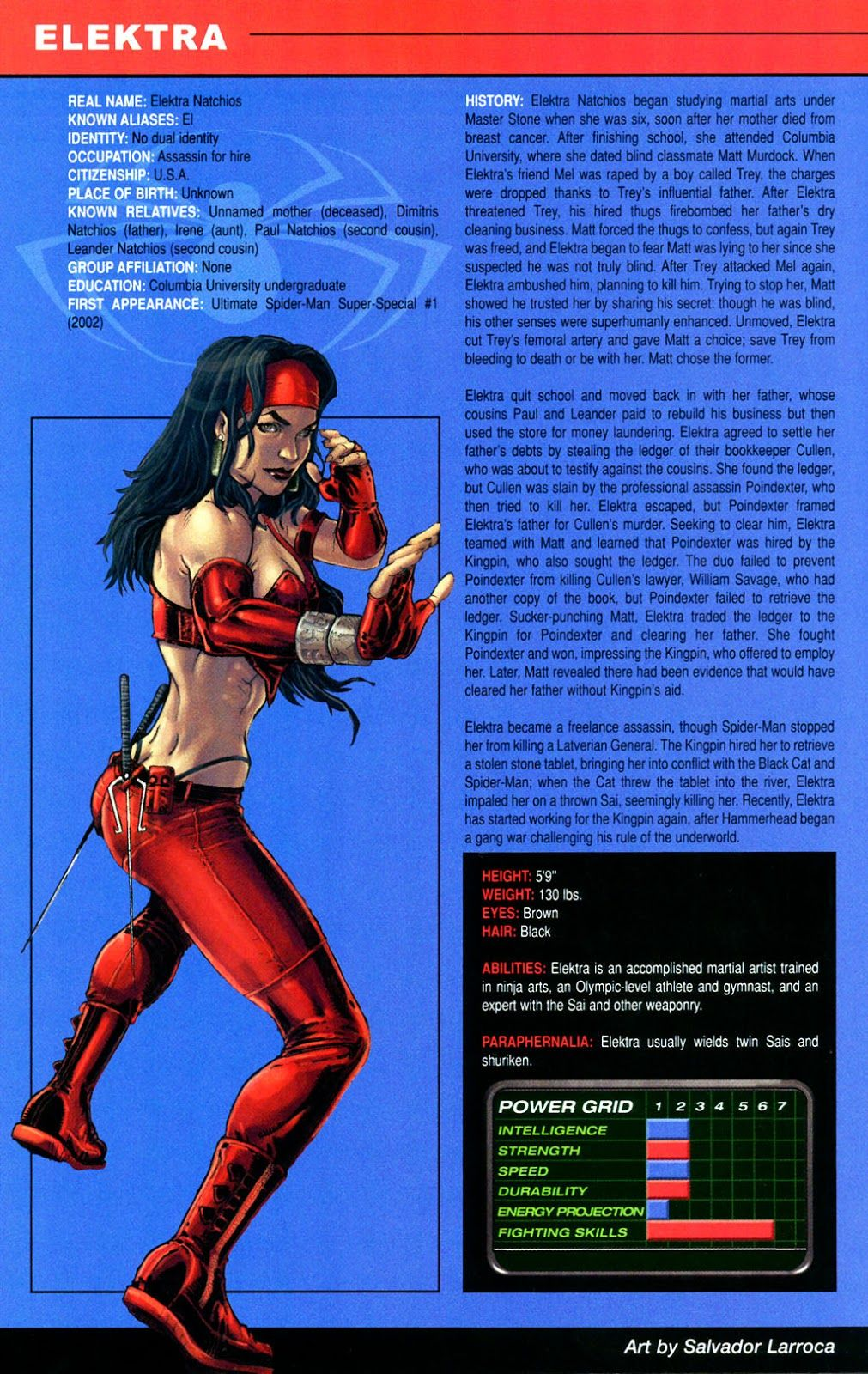 Official handbook of the ultimate marvel universe 2005