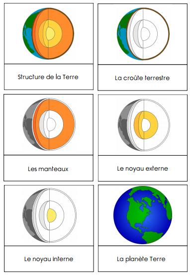 Cartes De Nomenclature La Structure De La Terre Structure De La Terre Science Montessori Nomenclature
