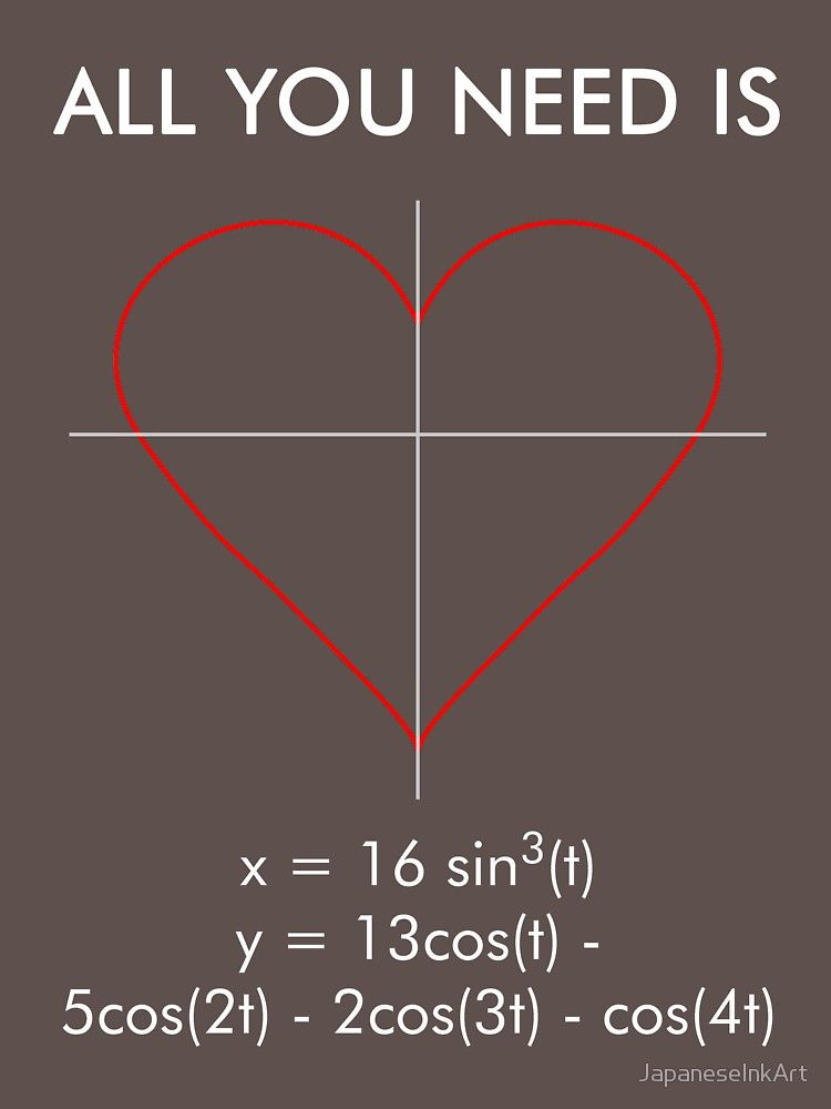 Love Math Teacher Nerd Geek Graph Quotes Equation Essential T Shirt By Japaneseinkart Math Quotes Math Teacher Quotes Love Math