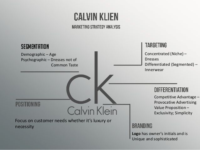 Here is Calvin Klein's marketing strategy, we'll help create yours ...